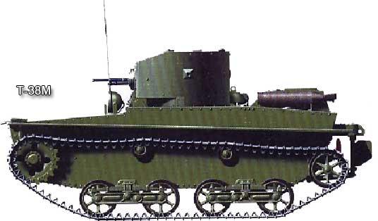танк Т-38М